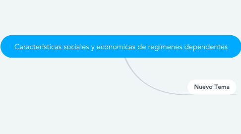 Mind Map: Características sociales y economicas de regímenes dependentes
