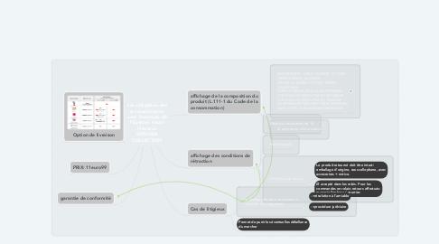 Mind Map: Les obligation des e-commerçants avec l'exemple de l'Eyeliner Haute Précision SEPHORA COLLECTION