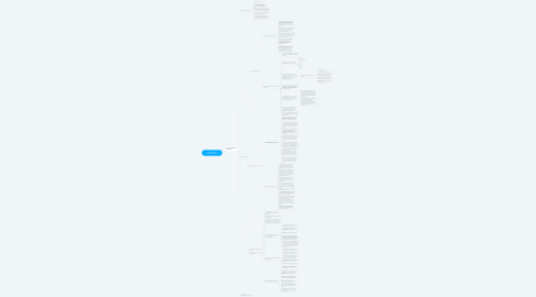 Mind Map: TREINAMENTO CAPTAÇÃO MAGNÉTICA