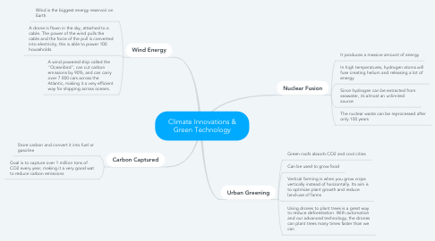 Mind Map: Climate Innovations & Green Technology