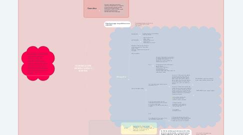 Mind Map: COMUNICACIÓN ESCRITA FLUIDA Y ASERTIVA