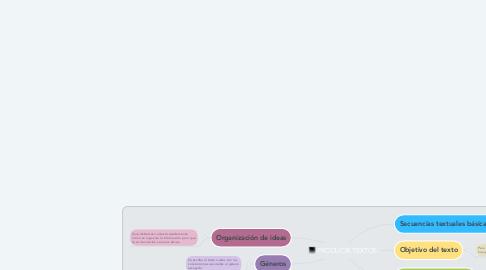 Mind Map: PRODUCIR TEXTOS