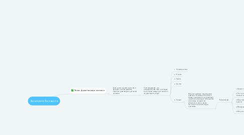 Mind Map: Биология 8 классте