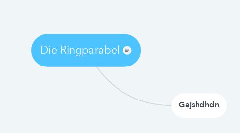 Mind Map: Die Ringparabel