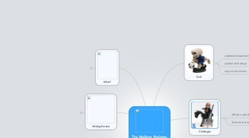 Mind Map: The Walking Skeleton