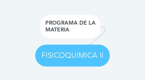 Mind Map: FISICOQUIMICA II