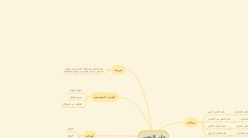 Mind Map: علم النفس