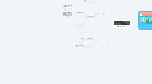Mind Map: Zusammenfassung Tumortage Winterthur 2021