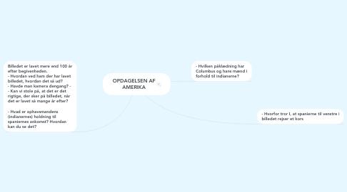Mind Map: OPDAGELSEN AF AMERIKA