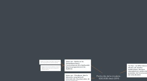 Mind Map: Points clés de la circulaire - EDD 2030 (Août 2019)