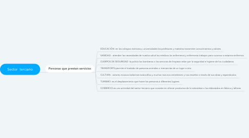 Mind Map: Sector  terciario