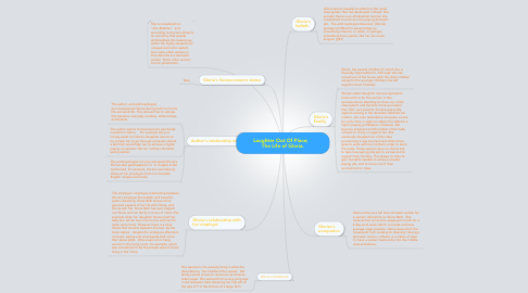 Mind Map: Laughter Out Of Place;         The Life of Gloria.