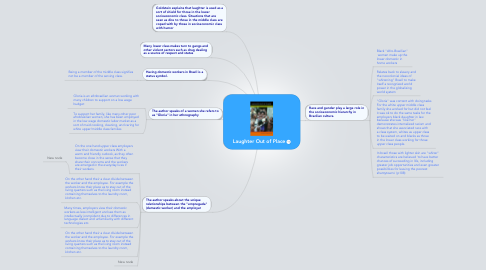 Mind Map: Laughter Out of Place