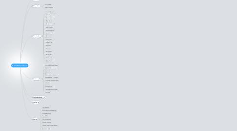 Mind Map: Huggins Actuarial.com