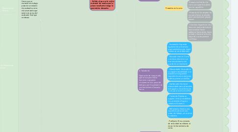Mind Map: Clasificación de los Procesos de Manufactura.