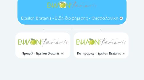 Mind Map: Epsilon Bratanis - Είδη διαφήμισης - Θεσσαλονίκη