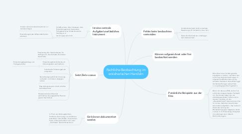 Mind Map: Fachliche Beobachtung im erzieherischen Handeln