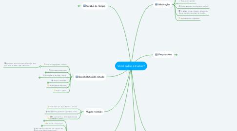 Mind Map: Você sabe estudar?