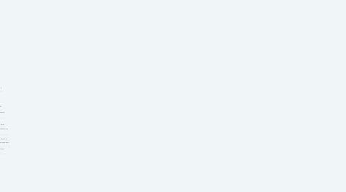 Mind Map: LINEAMIENTOS TECNICOS Y OPERATIVOS COVID-19