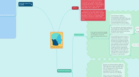 Mind Map: El Desarrollo Personal