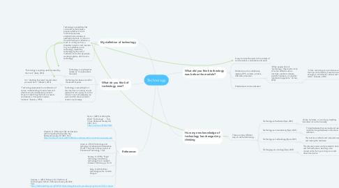 Mind Map: Technology