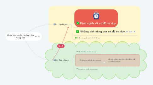 Mind Map: Khóa học sơ đồ tư duy - GV Hồng Tâm