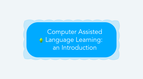 Mind Map: Computer Assisted Language Learning:  an Introduction
