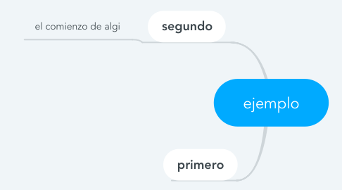 Mind Map: ejemplo