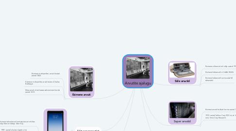 Mind Map: Arvutite ajalugu