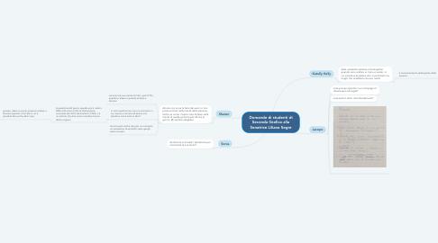 Mind Map: Domande di studenti di Seconda Grafica alla Senatrice Liliana Segre
