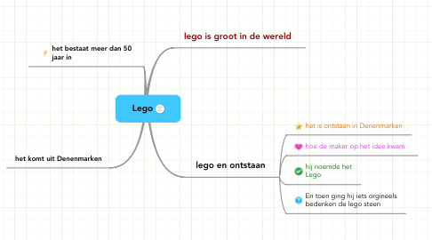 Mind Map: Lego