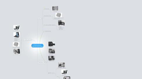 Mind Map: История развития  вычислительной техники