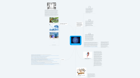 Mind Map: WHAT IS TECHNOLOGY?
