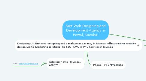 Mind Map: Best Web Designing and Development Agency in Powai, Mumbai