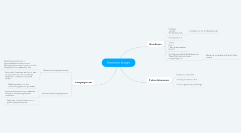 Mind Map: Elektrische Energie