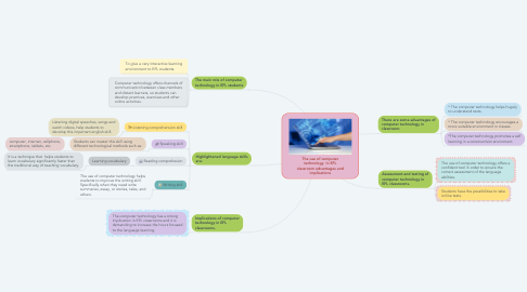 Mind Map: The use of computer technology  in EFL classroom advantages and implications