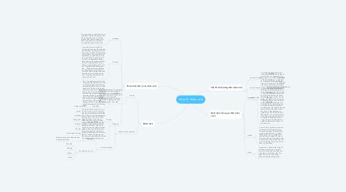 Mind Map: Nhóm 8: Nhân cách