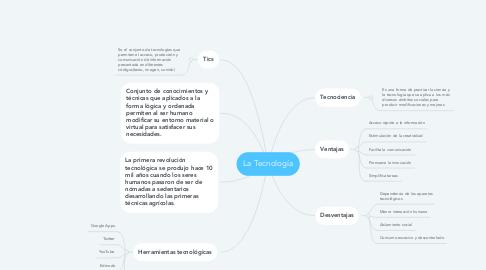 Mind Map: La Tecnología