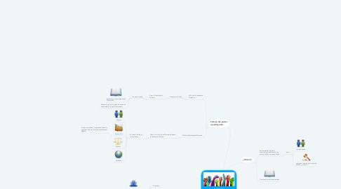 Mind Map: PODER CONSTITUYENTE
