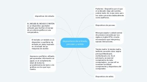 Mind Map: dispositivos de entrada, proceso y salida