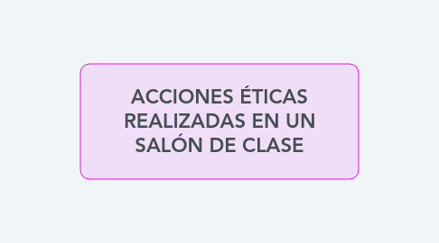 Mind Map: ACCIONES ÉTICAS REALIZADAS EN UN SALÓN DE CLASE