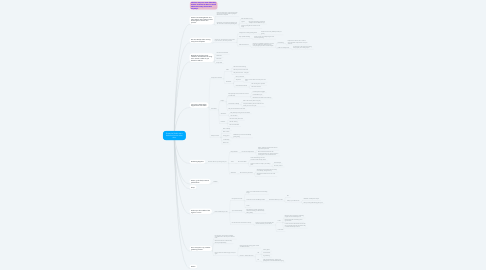 Mind Map: Enter the Studio via a backdoor/some other door
