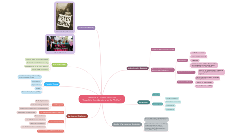 """Mind Map: Feminism & Distance Education: Thoughtful Considerations for the """"F-Word"""""""