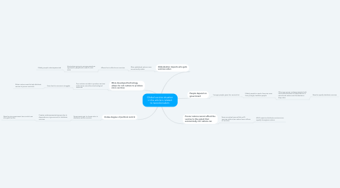 Mind Map: Global vaccine situation in the article is related to neocolonialism.
