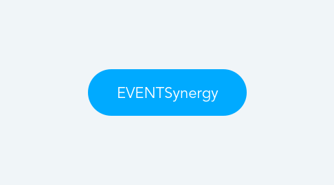Mind Map: EVENTSynergy