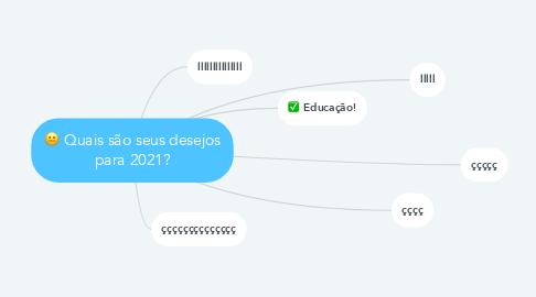 Mind Map: Quais são seus desejos para 2021?