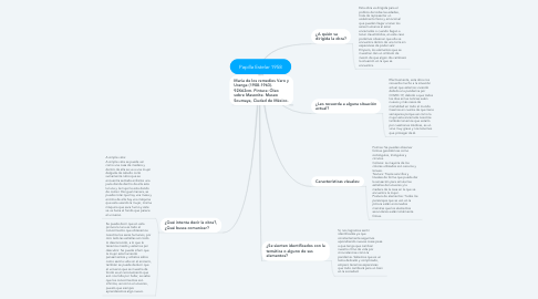 Mind Map: Papilla Estelar 1958