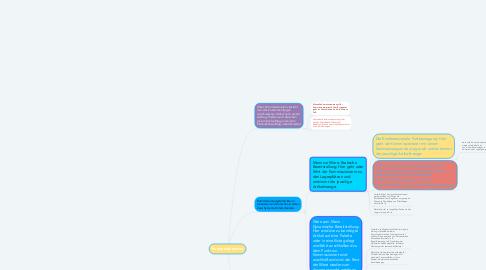 Mind Map: Kommissionieren