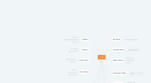 Mind Map: Базы Данных, за характером інформації, що зберігається