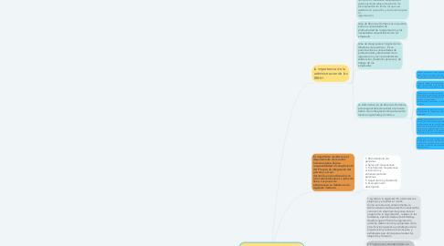 Mind Map: aspectos  importantes  relacionados la  importancia  y  los  objetivos  de la Administración del Personal.